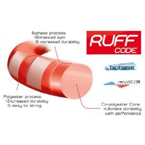 Ruff code od sada i na našem tržištu!